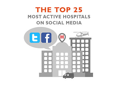 The Top 25 MPH Most Active Hospitals on Social Media